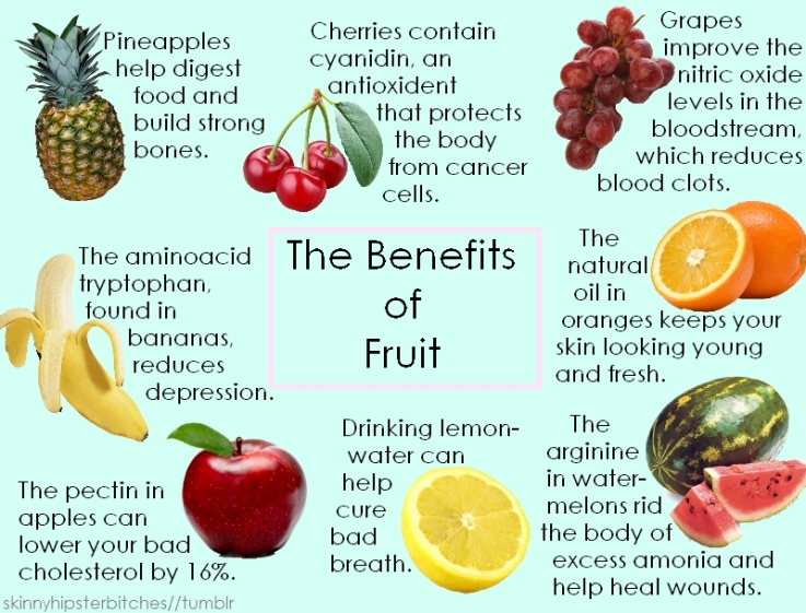 list of fruits and their health benefits pdf