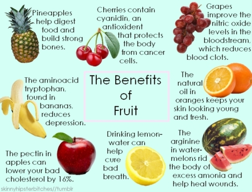 The Benefits of Fruit!!